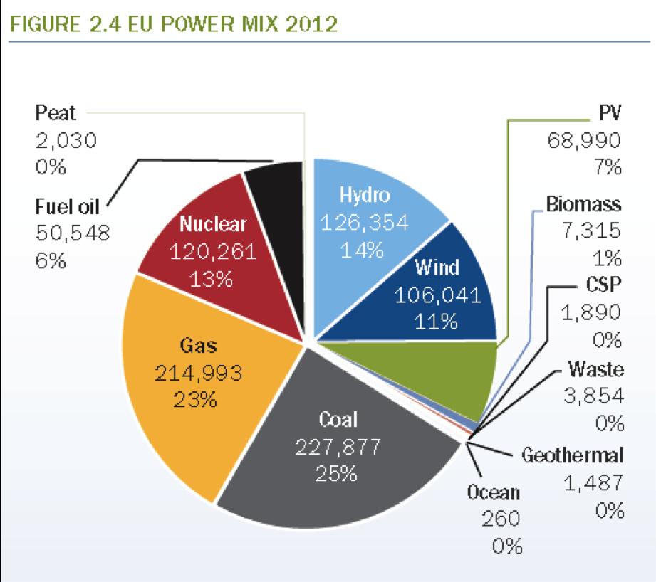 aluminium tillverkning miljöpåverkan